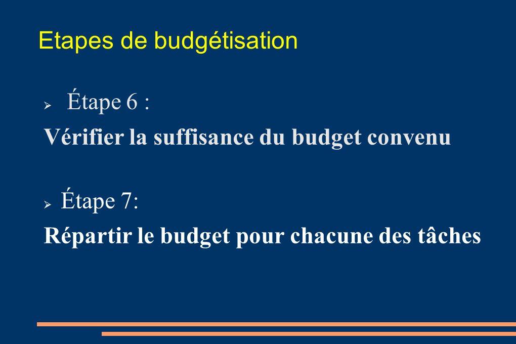 Etapes de budgétisation Étape 6 : Vérifier la suffisance du budget convenu Étape 7: Répartir le budget pour chacune des tâches