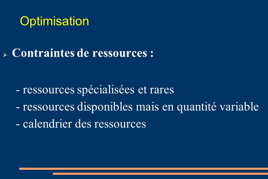 Optimisation Contraintes de ressources : - ressources spécialisées et rares - ressources disponibles mais en quantité variable - calendrier des ressou