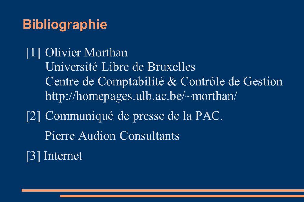 Bibliographie [1]Olivier Morthan Université Libre de Bruxelles Centre de Comptabilité & Contrôle de Gestion http://homepages.ulb.ac.be/~morthan/ [2] C