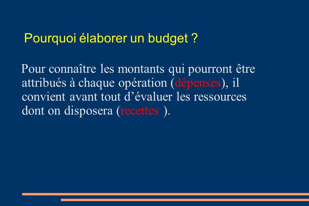 Pourquoi élaborer un budget ? Pour connaître les montants qui pourront être attribués à chaque opération (dépenses), il convient avant tout dévaluer l