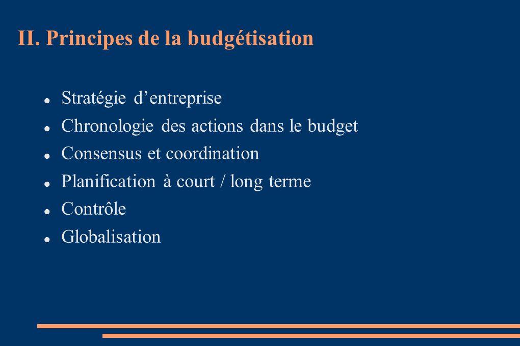 II. Principes de la budgétisation Stratégie dentreprise Chronologie des actions dans le budget Consensus et coordination Planification à court / long
