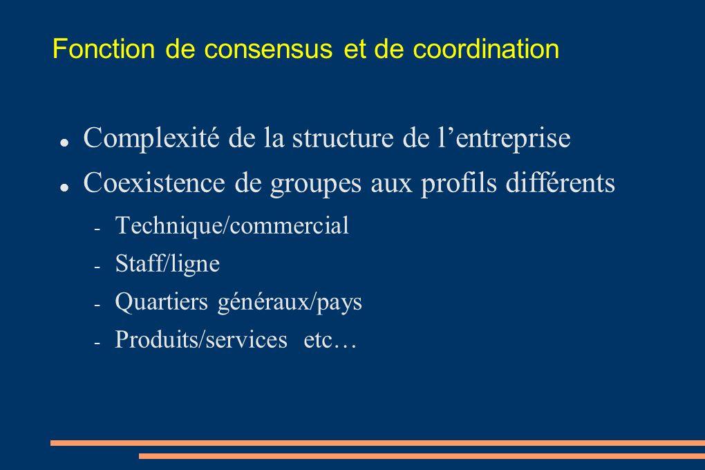 Fonction de consensus et de coordination Complexité de la structure de lentreprise Coexistence de groupes aux profils différents - Technique/commercia