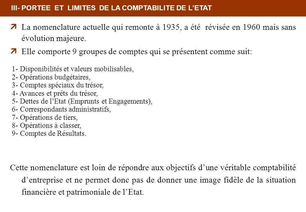 III- PORTEE ET LIMITES DE LA COMPTABILITE DE LETAT La nomenclature actuelle qui remonte à 1935, a été révisée en 1960 mais sans évolution majeure. Ell