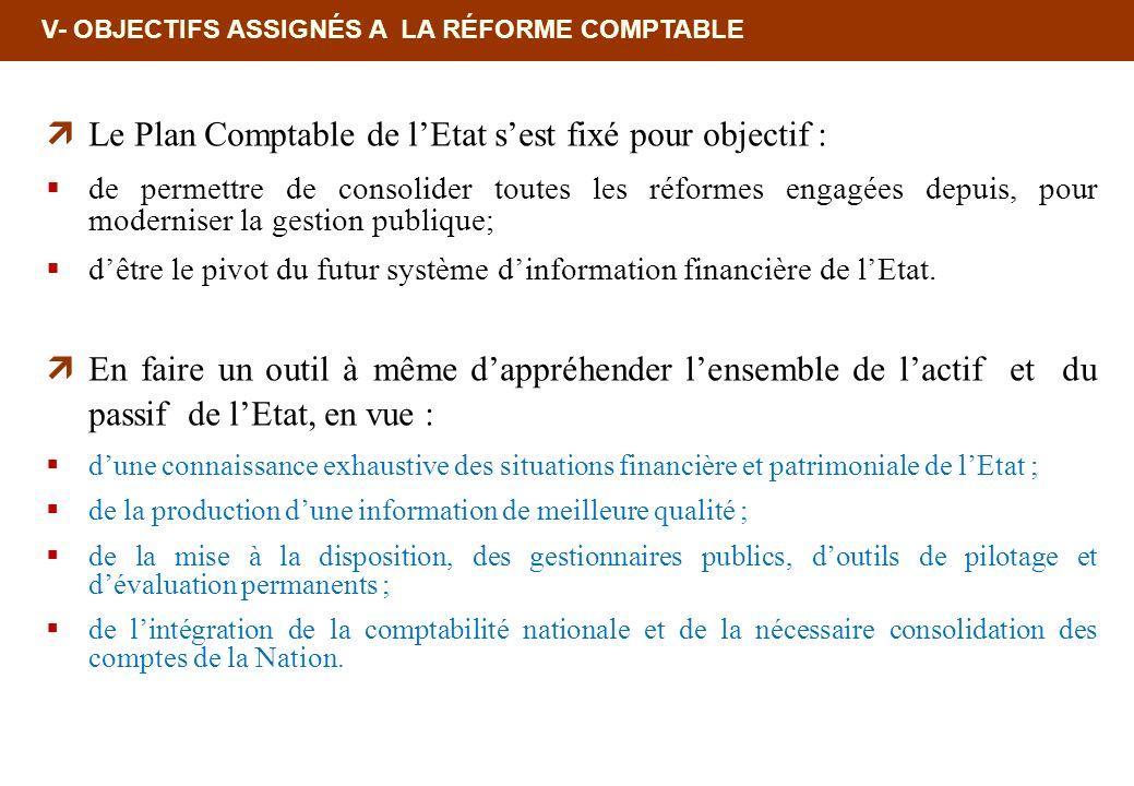 V- OBJECTIFS ASSIGNÉS A LA RÉFORME COMPTABLE Le Plan Comptable de lEtat sest fixé pour objectif : de permettre de consolider toutes les réformes engag