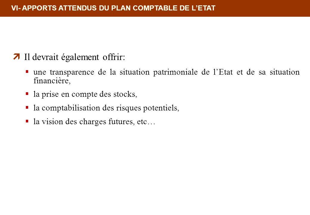 VI- APPORTS ATTENDUS DU PLAN COMPTABLE DE LETAT Il devrait également offrir: une transparence de la situation patrimoniale de lEtat et de sa situation
