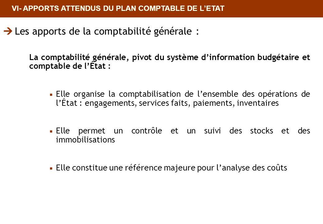 VI- APPORTS ATTENDUS DU PLAN COMPTABLE DE LETAT La comptabilité générale, pivot du système dinformation budgétaire et comptable de lÉtat : Elle organi