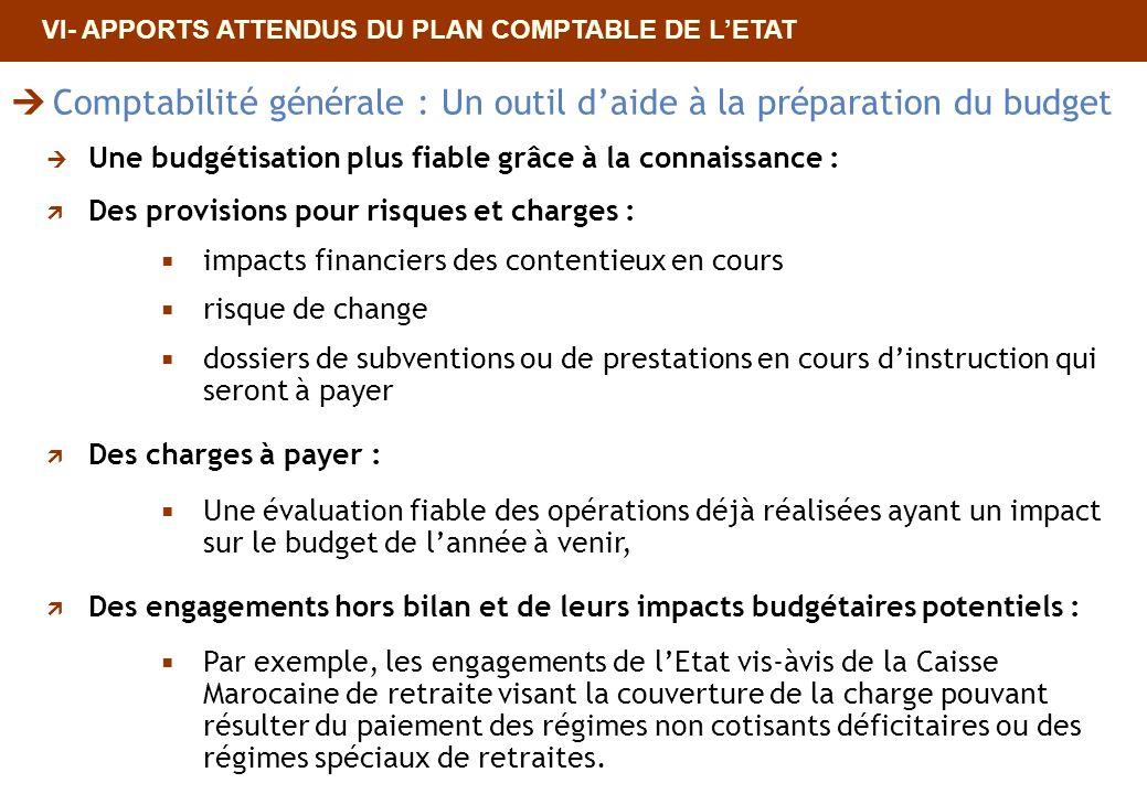 VI- APPORTS ATTENDUS DU PLAN COMPTABLE DE LETAT Une budgétisation plus fiable grâce à la connaissance : Des provisions pour risques et charges : impac