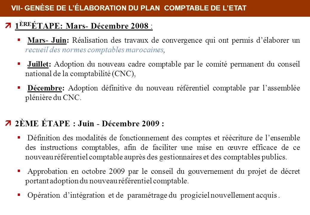VII- GENÈSE DE LÉLABORATION DU PLAN COMPTABLE DE LETAT 1 ÈRE ÉTAPE: Mars- Décembre 2008 : Mars- Juin: Réalisation des travaux de convergence qui ont p