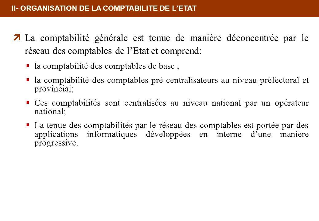 II- ORGANISATION DE LA COMPTABILITE DE LETAT La comptabilité générale est tenue de manière déconcentrée par le réseau des comptables de lEtat et compr