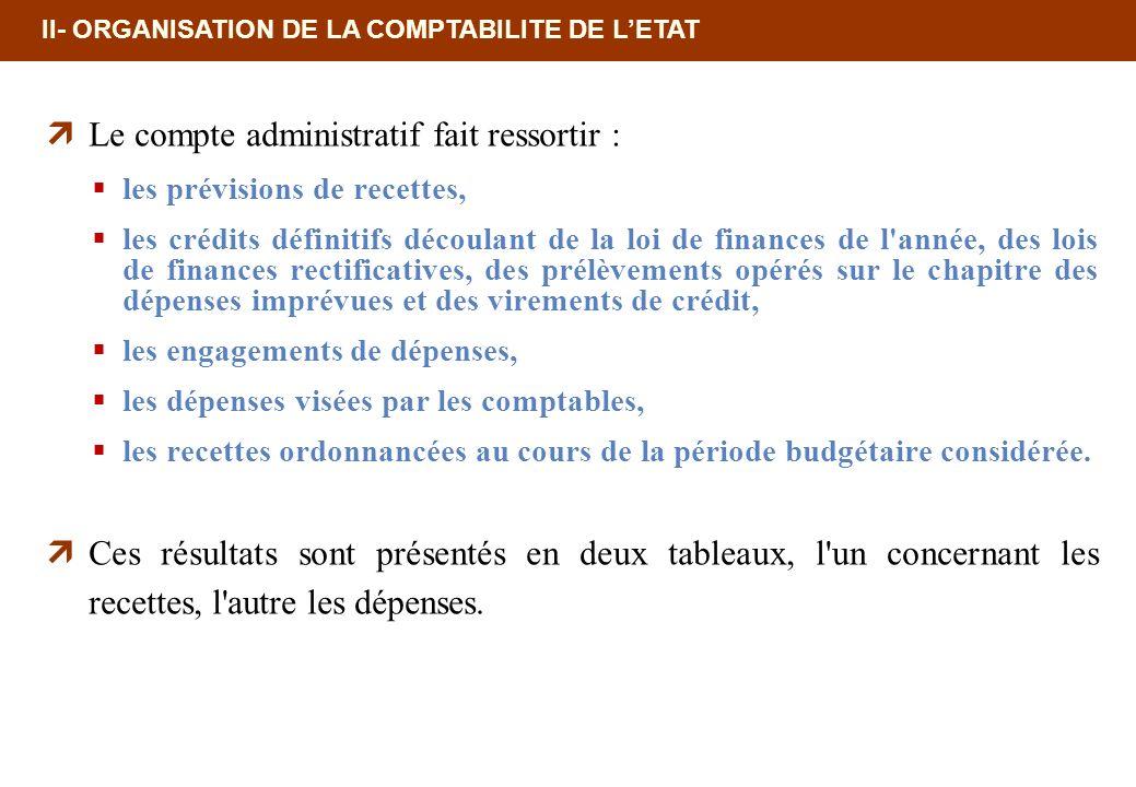 II- ORGANISATION DE LA COMPTABILITE DE LETAT Le compte administratif fait ressortir : les prévisions de recettes, les crédits définitifs découlant de