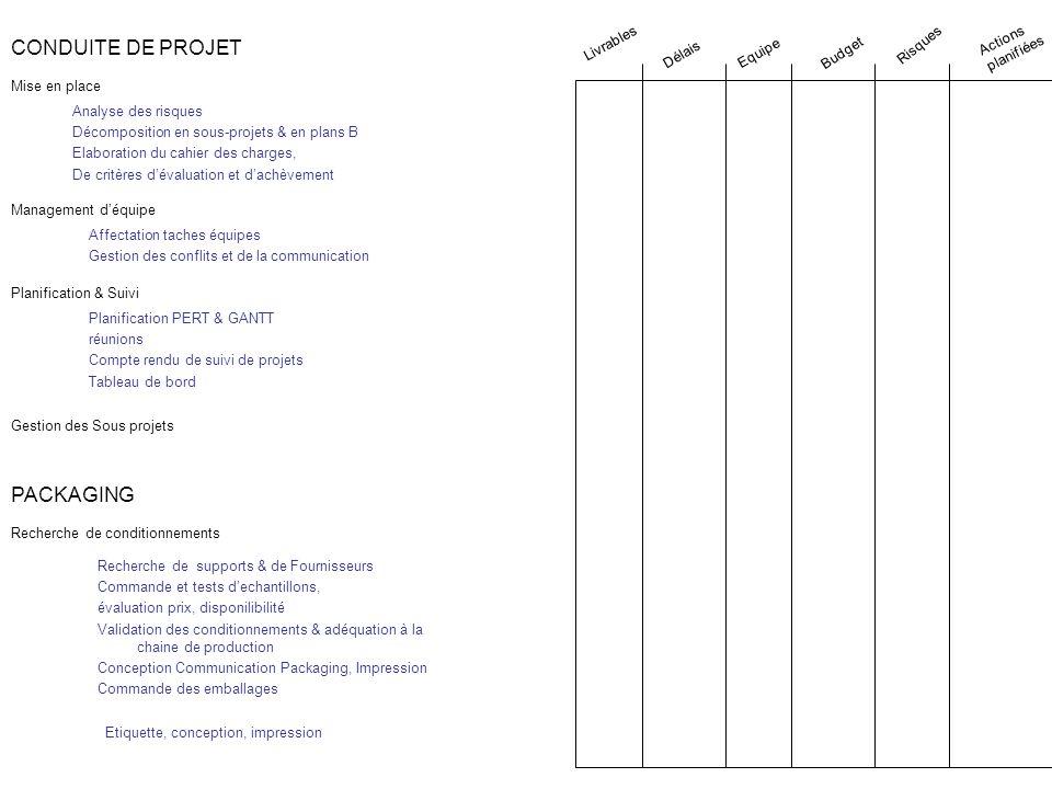 Analyse des risques Décomposition en sous-projets & en plans B Elaboration du cahier des charges, De critères dévaluation et dachèvement PACKAGING Ges
