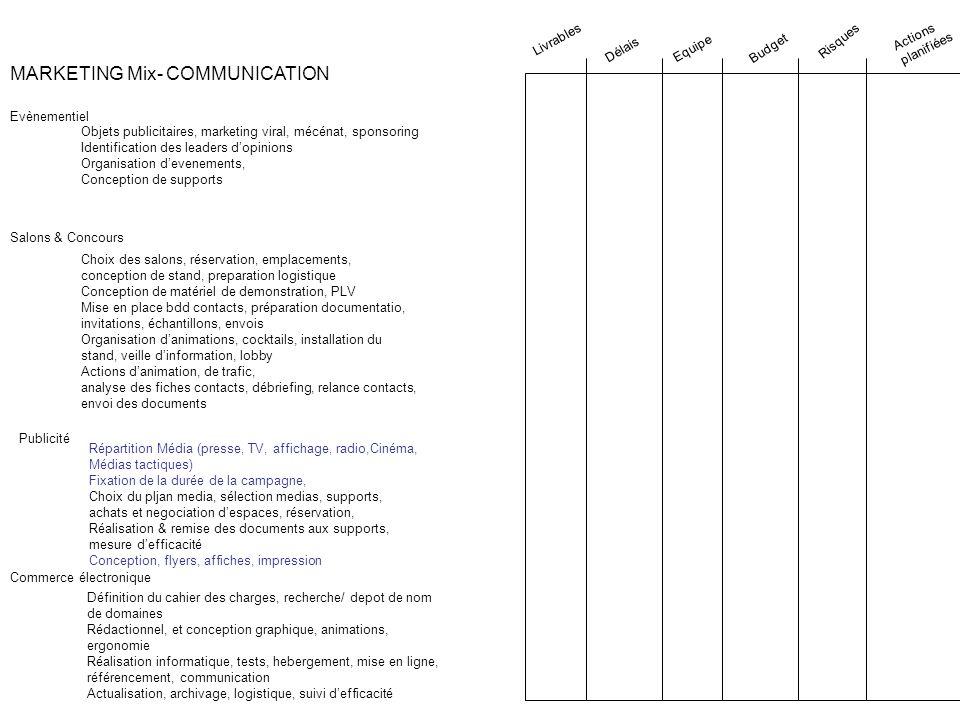 Evènementiel MARKETING Mix- COMMUNICATION Salons & Concours Choix des salons, réservation, emplacements, conception de stand, preparation logistique C