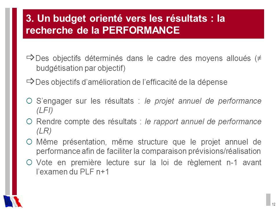 12 3. Un budget orienté vers les résultats : la recherche de la PERFORMANCE Des objectifs déterminés dans le cadre des moyens alloués ( budgétisation