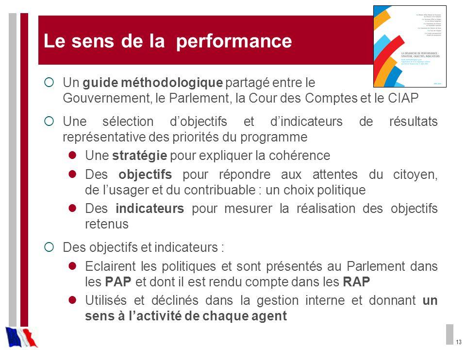 13 Le sens de la performance Un guide méthodologique partagé entre le Gouvernement, le Parlement, la Cour des Comptes et le CIAP Une sélection dobject
