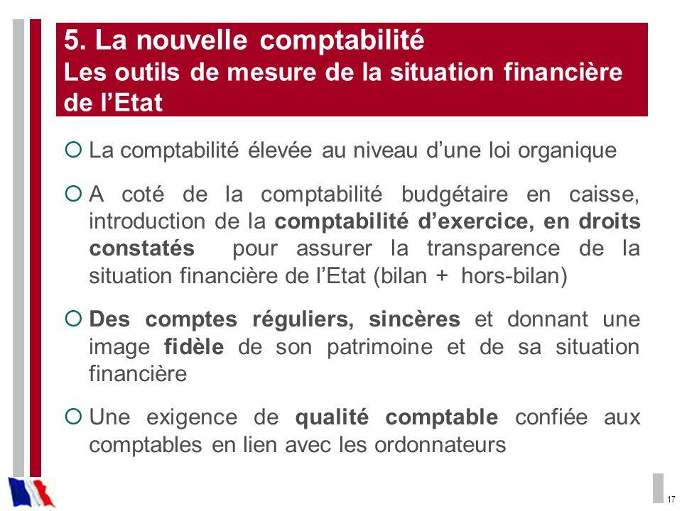 17 5. La nouvelle comptabilité Les outils de mesure de la situation financière de lEtat La comptabilité élevée au niveau dune loi organique A coté de