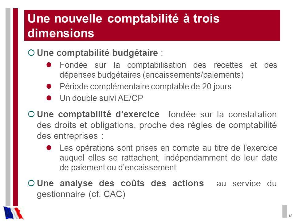 18 Une nouvelle comptabilité à trois dimensions Une comptabilité budgétaire : Fondée sur la comptabilisation des recettes et des dépenses budgétaires