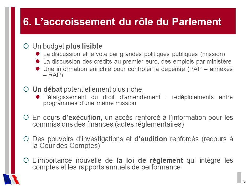 20 6. Laccroissement du rôle du Parlement Un budget plus lisible La discussion et le vote par grandes politiques publiques (mission) La discussion des