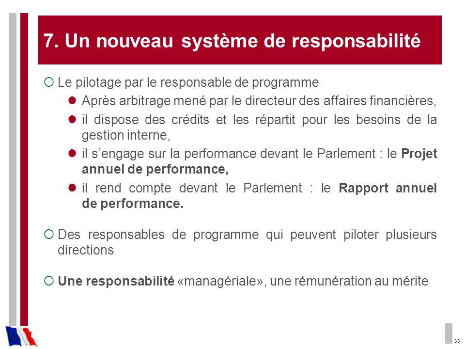 22 7. Un nouveau système de responsabilité Le pilotage par le responsable de programme Après arbitrage mené par le directeur des affaires financières,