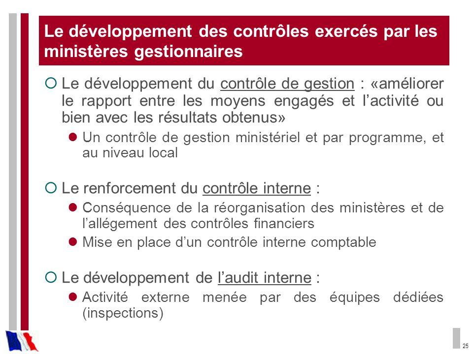 25 Le développement des contrôles exercés par les ministères gestionnaires Le développement du contrôle de gestion : «améliorer le rapport entre les m