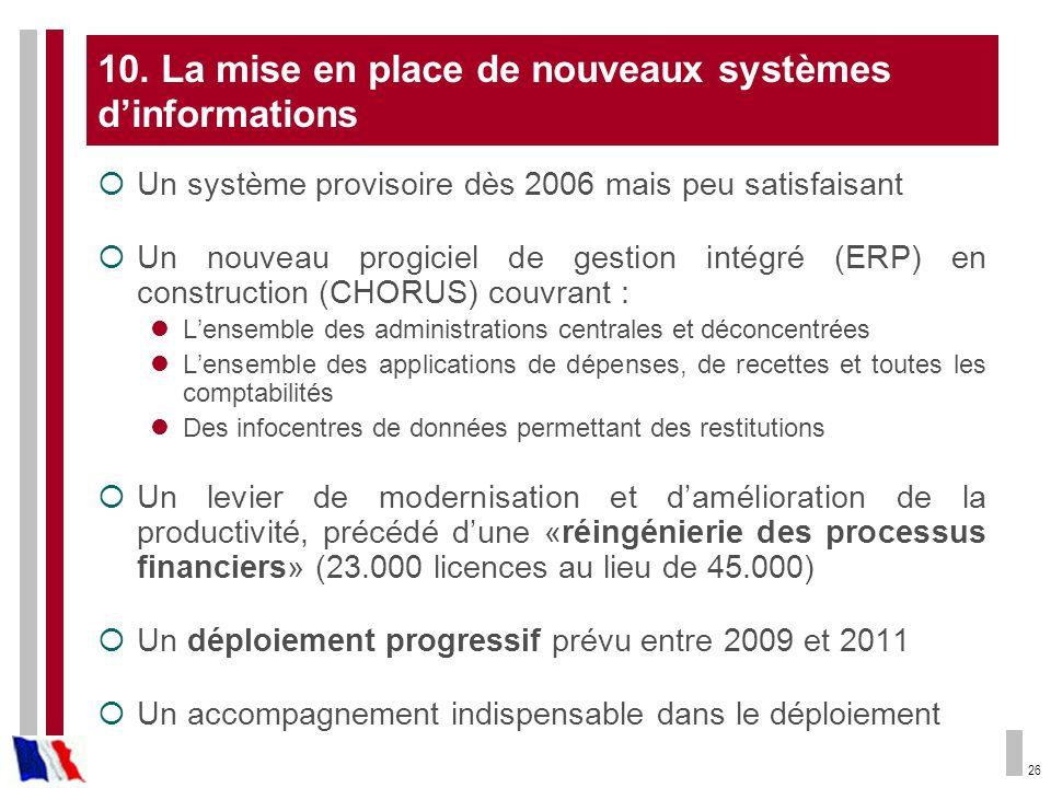 26 10. La mise en place de nouveaux systèmes dinformations Un système provisoire dès 2006 mais peu satisfaisant Un nouveau progiciel de gestion intégr