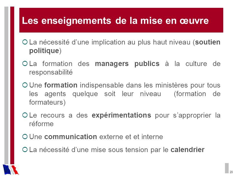 29 Les enseignements de la mise en œuvre La nécessité dune implication au plus haut niveau (soutien politique) La formation des managers publics à la
