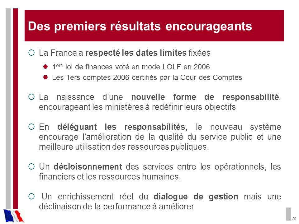 30 Des premiers résultats encourageants La France a respecté les dates limites fixées 1 ère loi de finances voté en mode LOLF en 2006 Les 1ers comptes