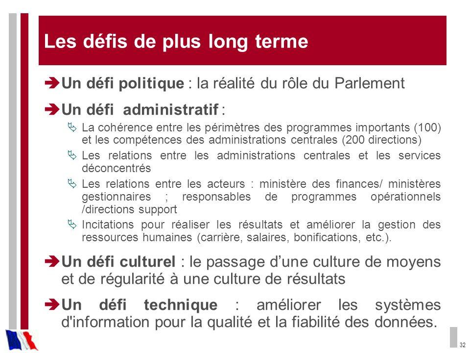 32 Les défis de plus long terme Un défi politique : la réalité du rôle du Parlement Un défi administratif : La cohérence entre les périmètres des prog
