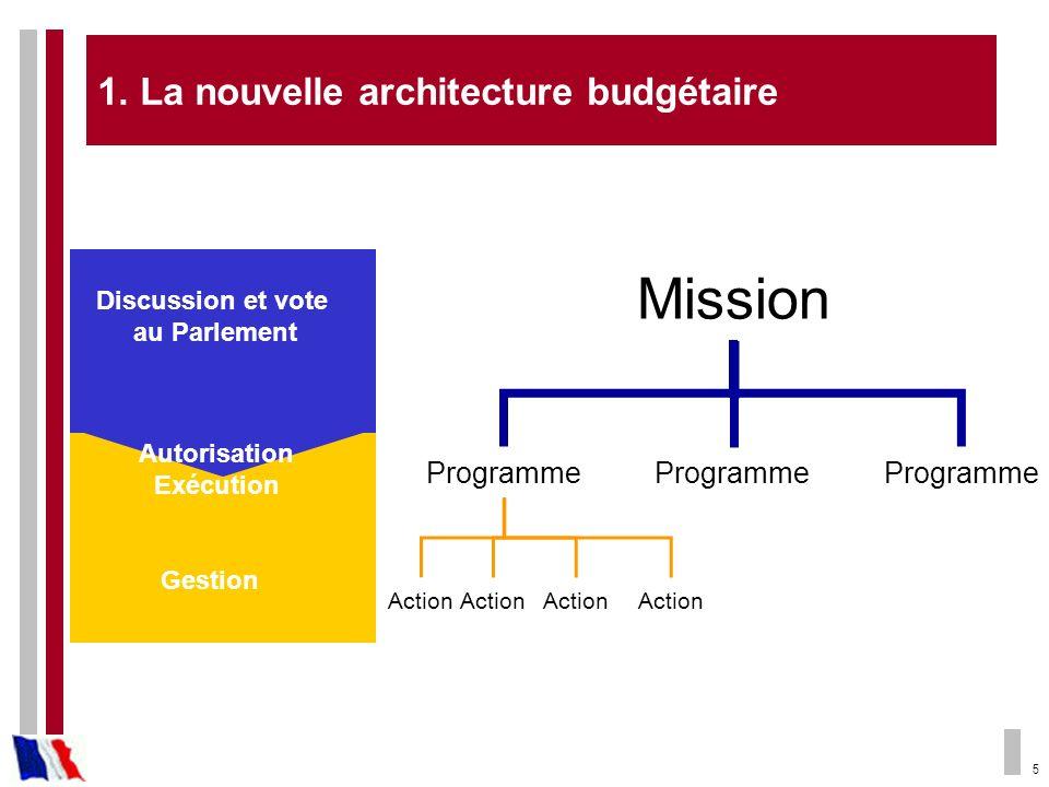 5 1. La nouvelle architecture budgétaire Mission Programme Action Gestion Discussion et vote au Parlement Autorisation Exécution