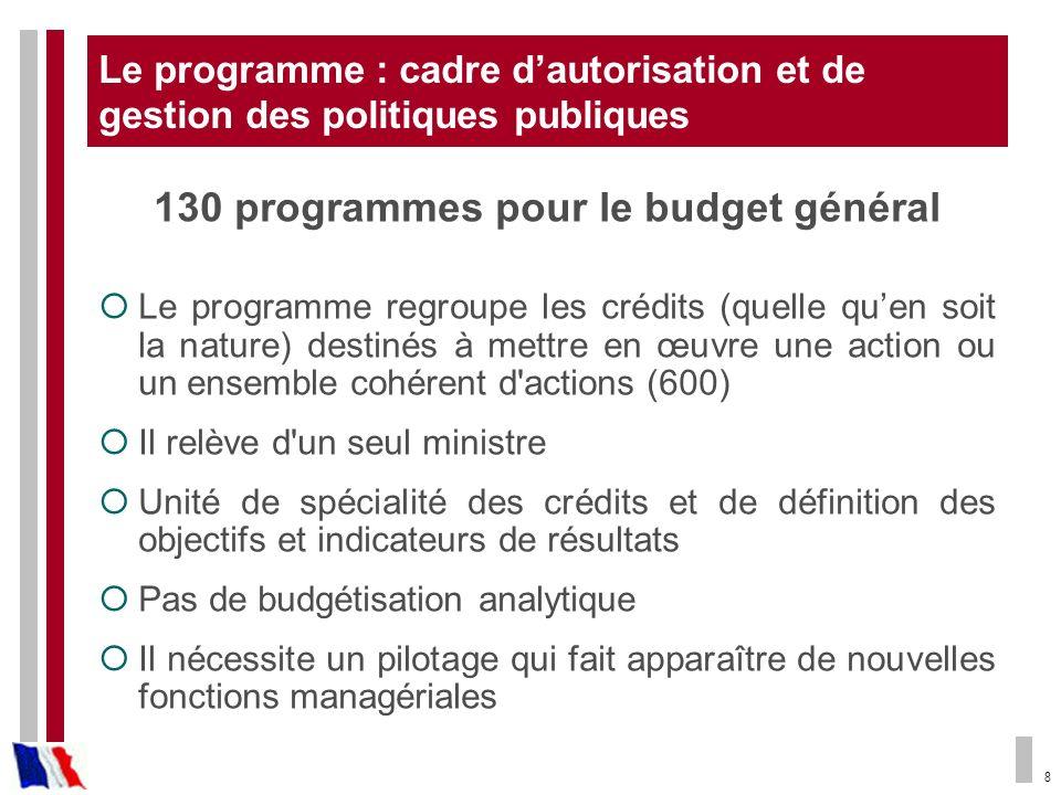 8 Le programme : cadre dautorisation et de gestion des politiques publiques 130 programmes pour le budget général Le programme regroupe les crédits (q