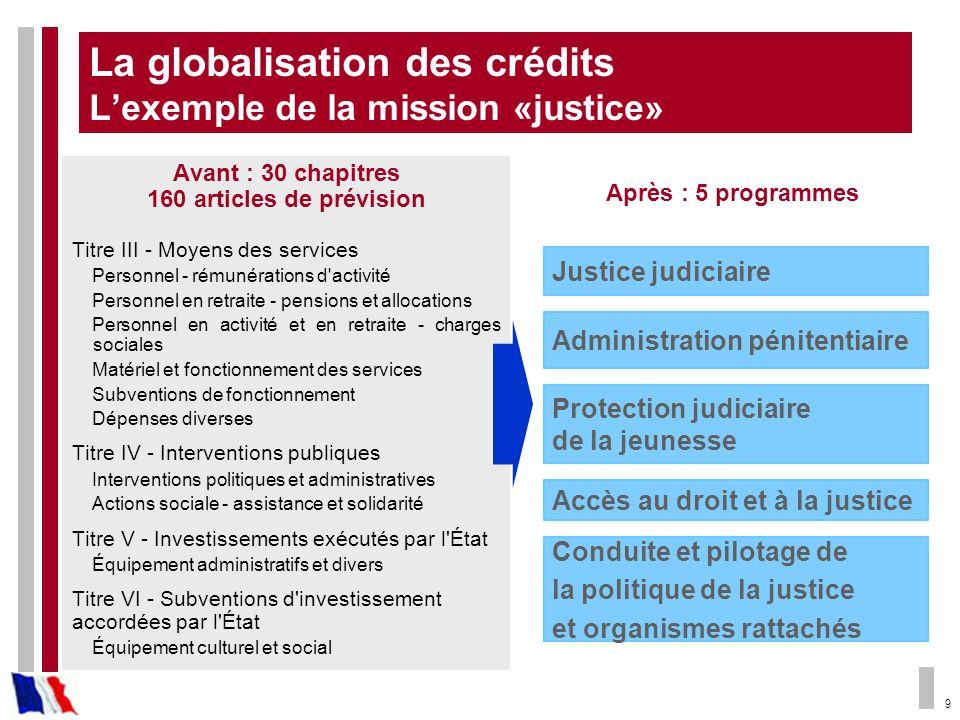 9 Administration pénitentiaire Conduite et pilotage de la politique de la justice et organismes rattachés Justice judiciaire Protection judiciaire de