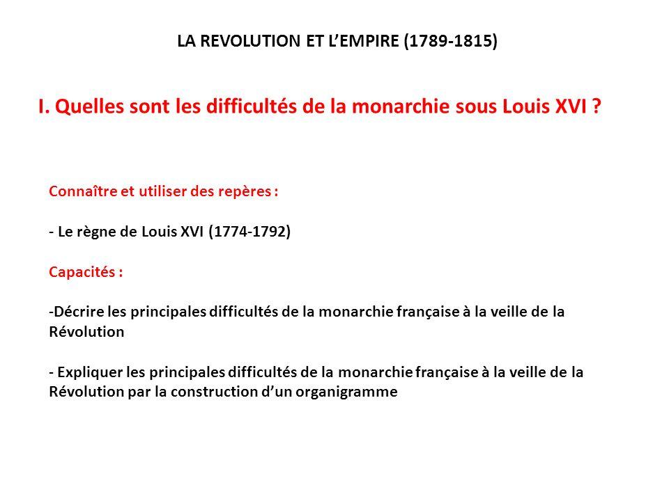 I. Quelles sont les difficultés de la monarchie sous Louis XVI ? Connaître et utiliser des repères : - Le règne de Louis XVI (1774-1792) Capacités : -