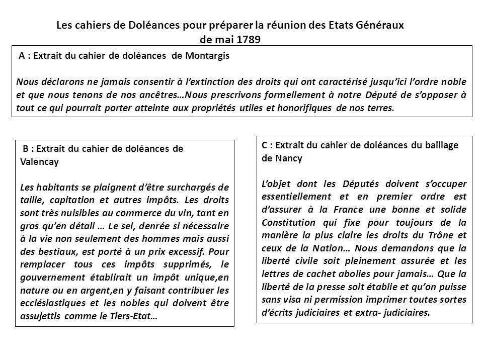 A : Extrait du cahier de doléances de Montargis Nous déclarons ne jamais consentir à lextinction des droits qui ont caractérisé jusquici lordre noble