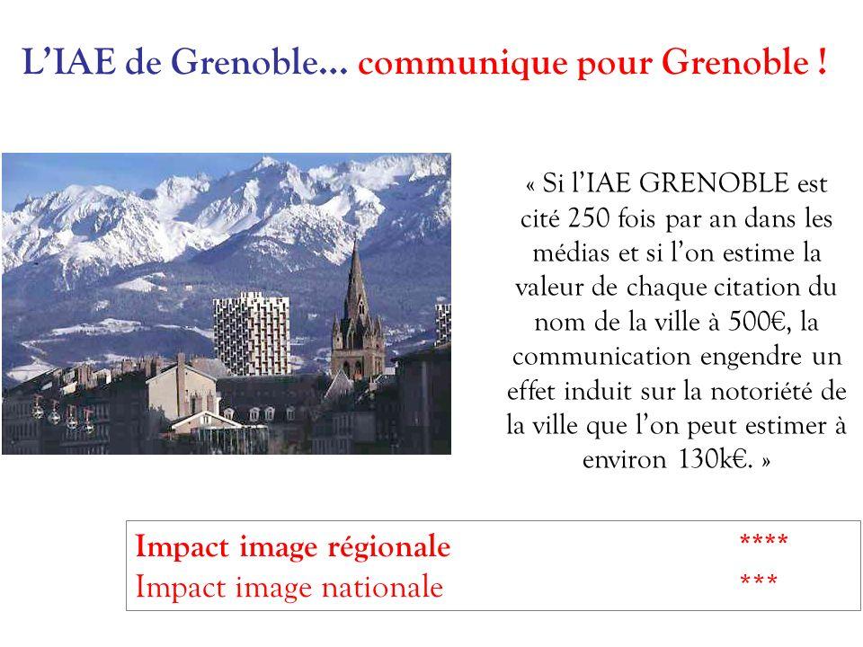 Impact image régionale**** Impact image nationale*** LIAE de Grenoble… communique pour Grenoble .