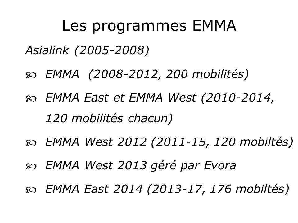 Les programmes EMMA Asialink (2005-2008) EMMA (2008-2012, 200 mobilités) EMMA East et EMMA West (2010-2014, 120 mobilités chacun) EMMA West 2012 (2011-15, 120 mobiltés) EMMA West 2013 géré par Evora EMMA East 2014 (2013-17, 176 mobiltés)