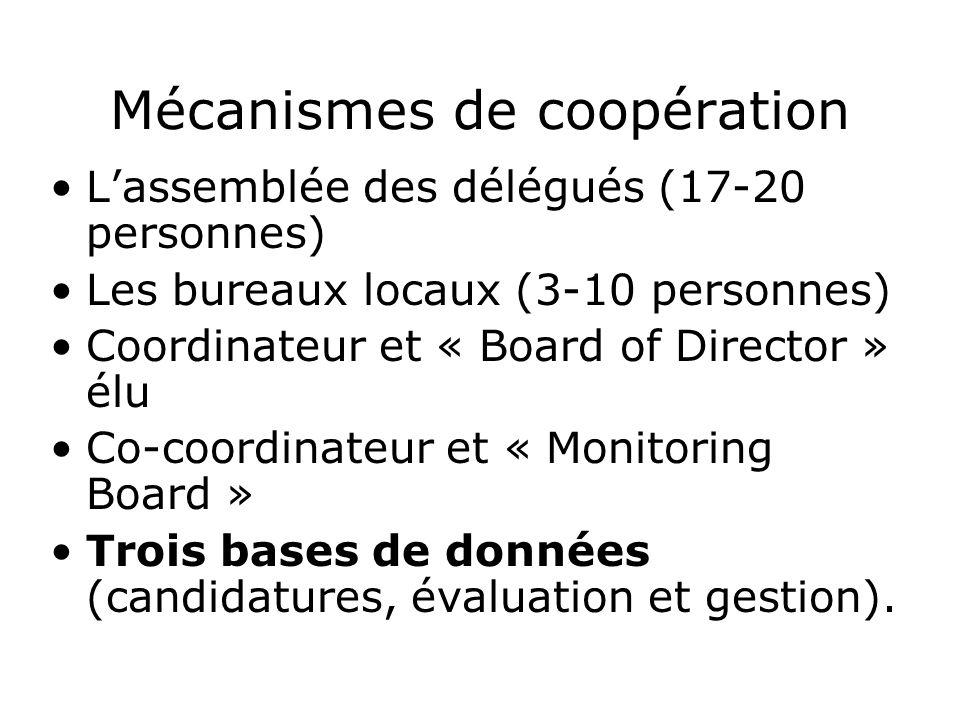 Mécanismes de coopération Lassemblée des délégués (17-20 personnes) Les bureaux locaux (3-10 personnes) Coordinateur et « Board of Director » élu Co-coordinateur et « Monitoring Board » Trois bases de données (candidatures, évaluation et gestion).