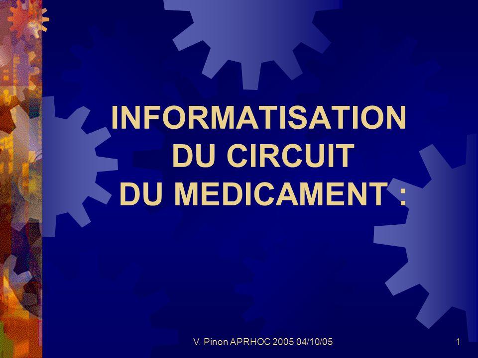 V. Pinon APRHOC 2005 04/10/051 INFORMATISATION DU CIRCUIT DU MEDICAMENT :