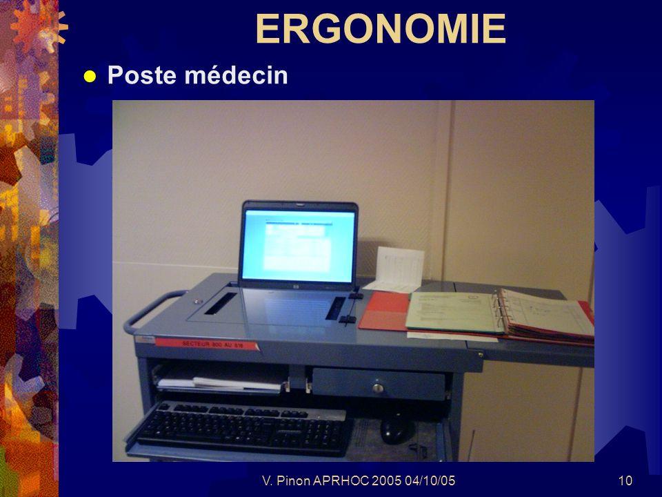 V. Pinon APRHOC 2005 04/10/0510 ERGONOMIE Poste médecin
