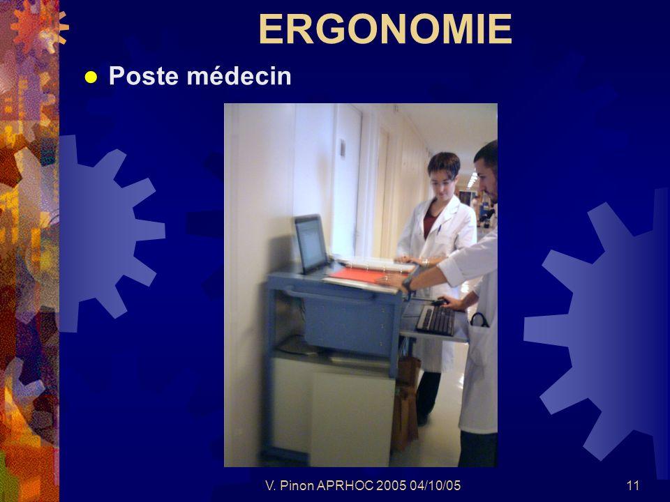 V. Pinon APRHOC 2005 04/10/0511 ERGONOMIE Poste médecin