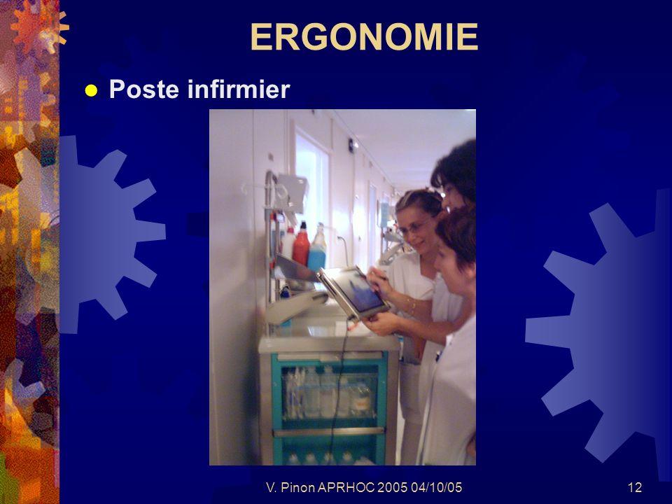 V. Pinon APRHOC 2005 04/10/0512 Poste infirmier ERGONOMIE