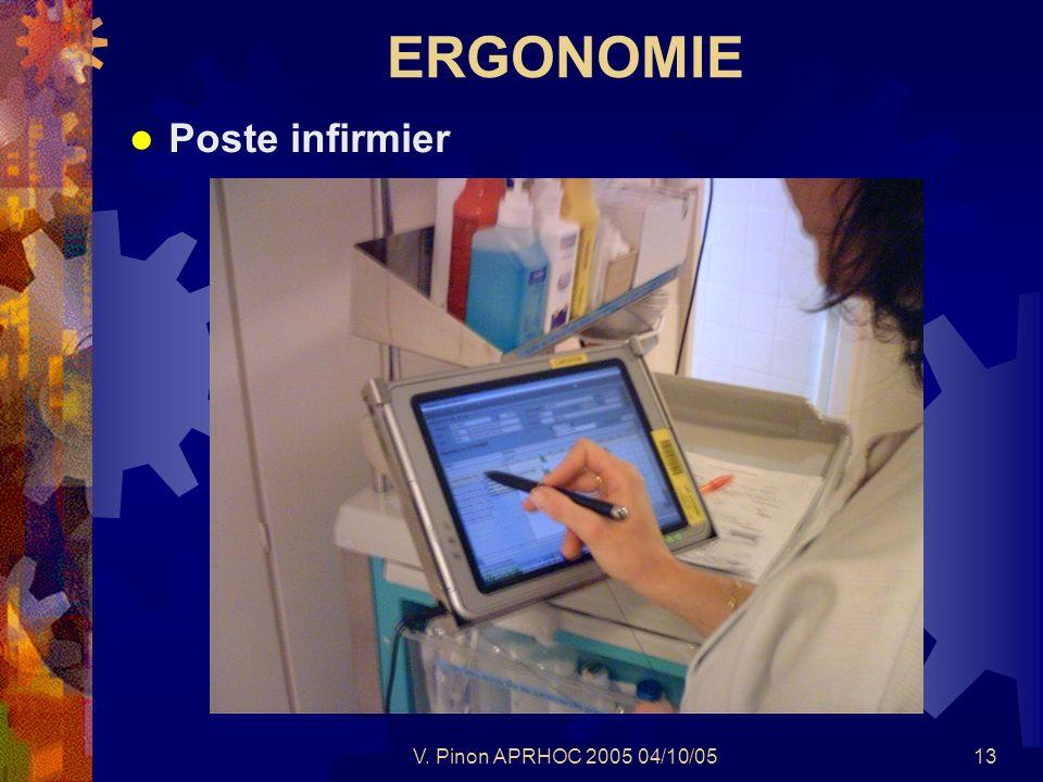 V. Pinon APRHOC 2005 04/10/0513 Poste infirmier ERGONOMIE