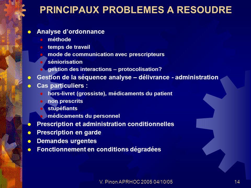V. Pinon APRHOC 2005 04/10/0514 PRINCIPAUX PROBLEMES A RESOUDRE Analyse dordonnance méthode temps de travail mode de communication avec prescripteurs