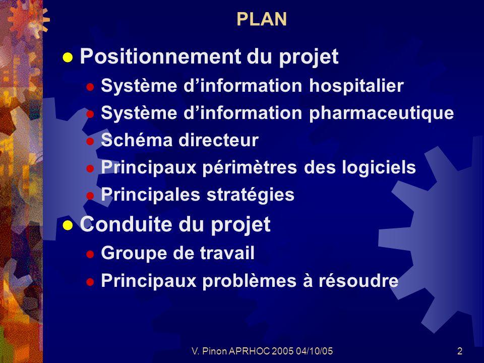 V. Pinon APRHOC 2005 04/10/052 PLAN Positionnement du projet Système dinformation hospitalier Système dinformation pharmaceutique Schéma directeur Pri
