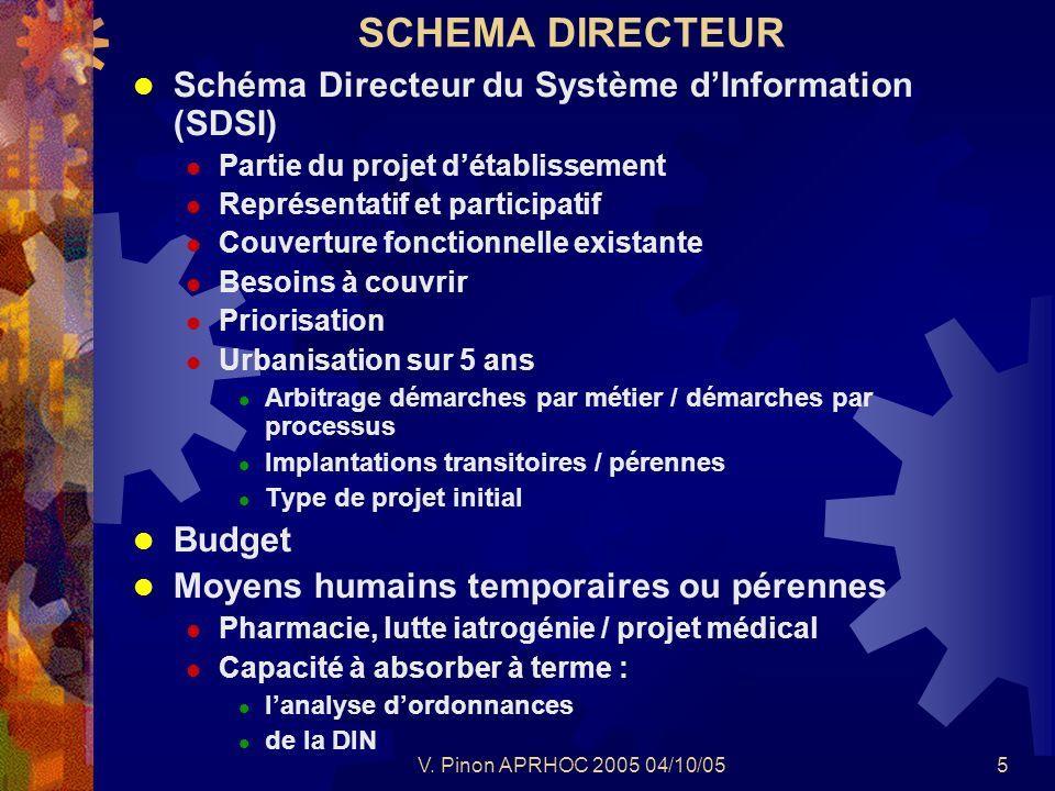 V. Pinon APRHOC 2005 04/10/055 SCHEMA DIRECTEUR Schéma Directeur du Système dInformation (SDSI) Partie du projet détablissement Représentatif et parti