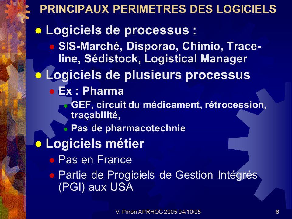 V. Pinon APRHOC 2005 04/10/056 PRINCIPAUX PERIMETRES DES LOGICIELS Logiciels de processus : SIS-Marché, Disporao, Chimio, Trace- line, Sédistock, Logi