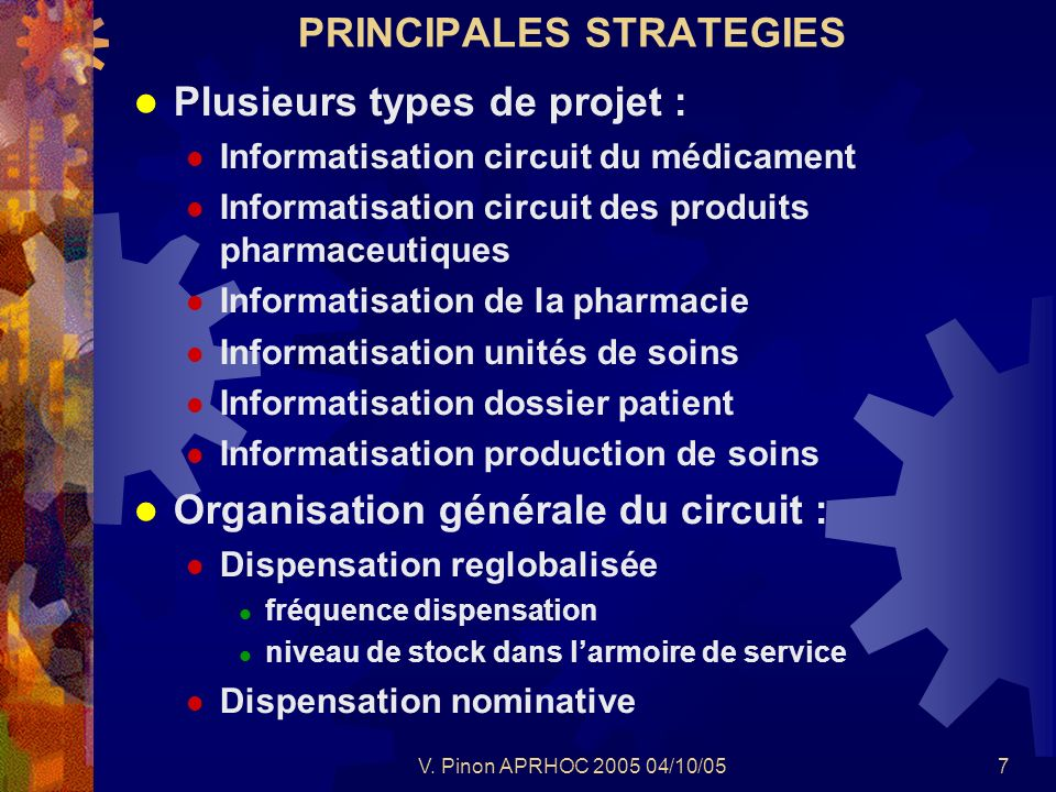 V. Pinon APRHOC 2005 04/10/057 PRINCIPALES STRATEGIES Plusieurs types de projet : Informatisation circuit du médicament Informatisation circuit des pr