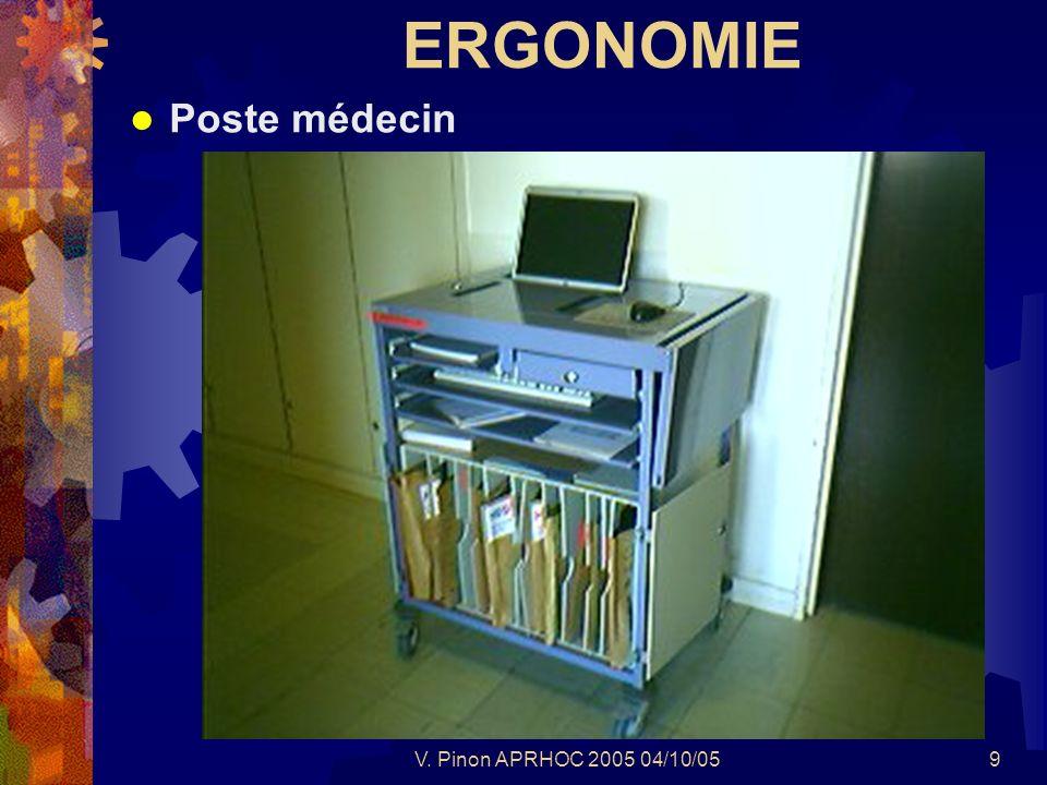 V. Pinon APRHOC 2005 04/10/059 ERGONOMIE Poste médecin