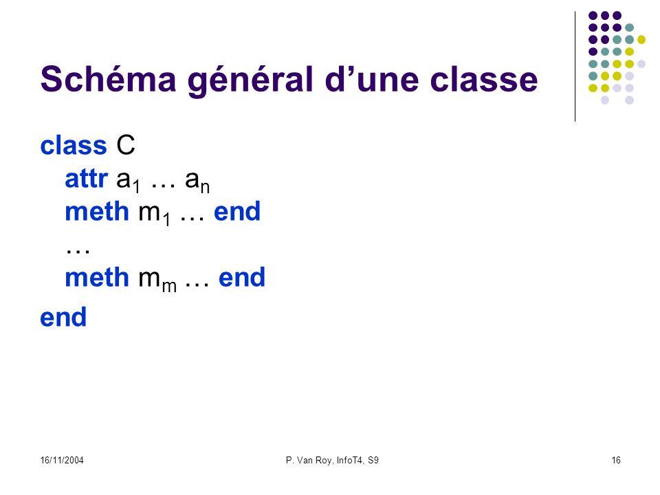 16/11/2004P. Van Roy, InfoT4, S916 Schéma général dune classe class C attr a 1 … a n meth m 1 … end … meth m m … end end