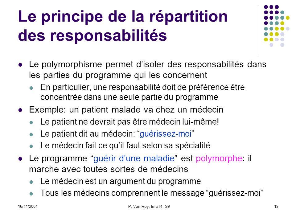 16/11/2004P. Van Roy, InfoT4, S919 Le principe de la répartition des responsabilités Le polymorphisme permet disoler des responsabilités dans les part