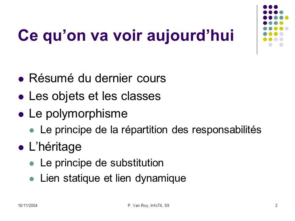 16/11/2004P. Van Roy, InfoT4, S92 Ce quon va voir aujourdhui Résumé du dernier cours Les objets et les classes Le polymorphisme Le principe de la répa
