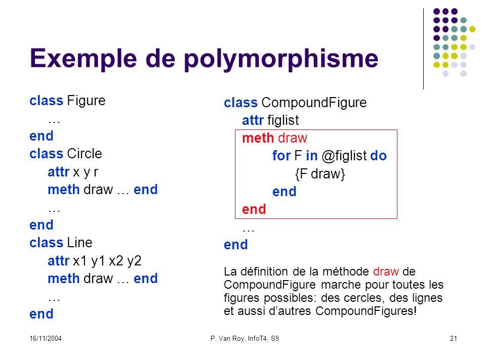 16/11/2004P. Van Roy, InfoT4, S921 Exemple de polymorphisme class Figure … end class Circle attr x y r meth draw … end … end class Line attr x1 y1 x2